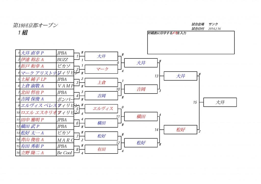 第19回京都オープン決勝