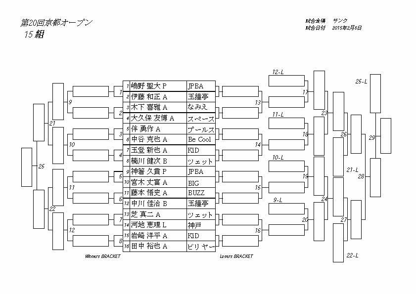 第20回京都オープン予選_ページ_15