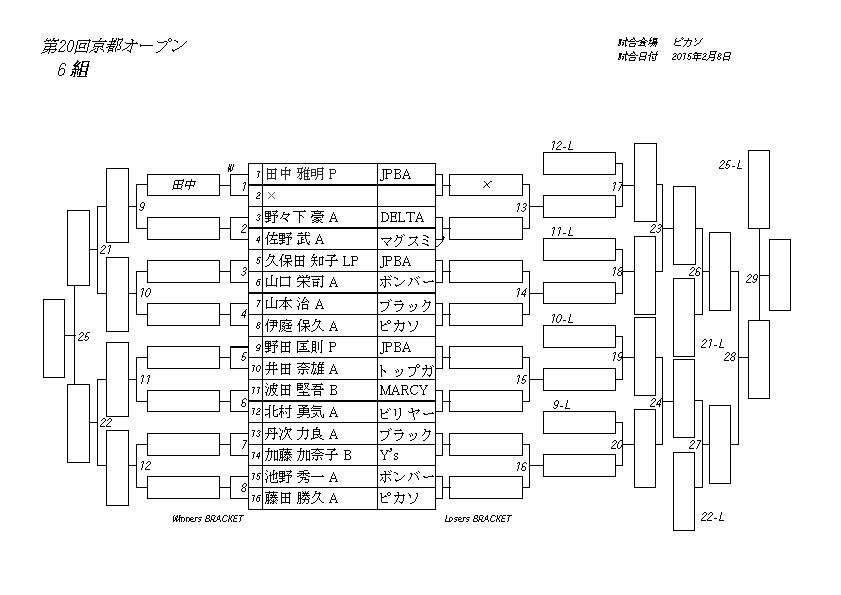 第20回京都オープン予選_ページ_06