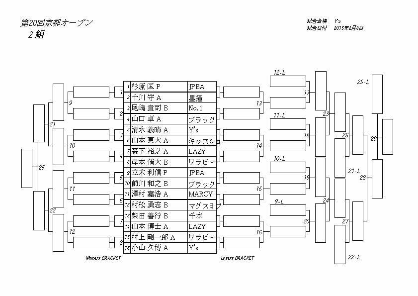 第20回京都オープン予選_ページ_02