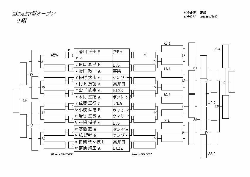 第20回京都オープン予選_ページ_09