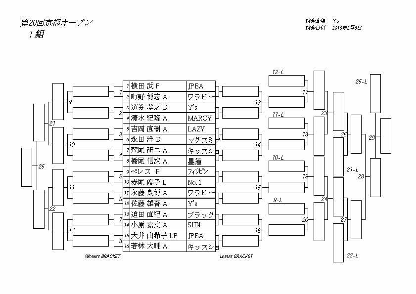 第20回京都オープン予選_ページ_01