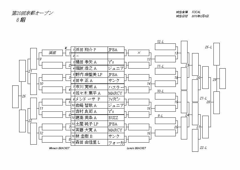 第20回京都オープン予選_ページ_08
