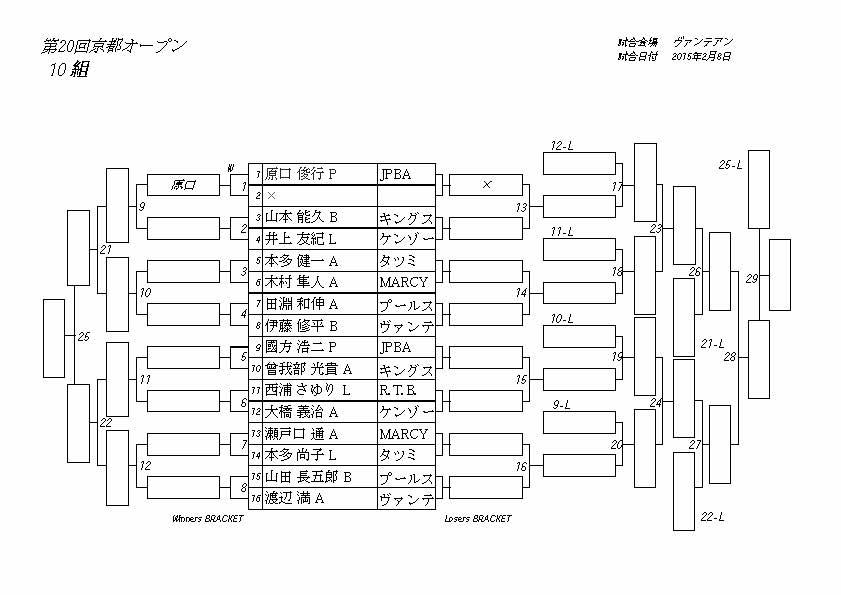 第20回京都オープン予選_ページ_10