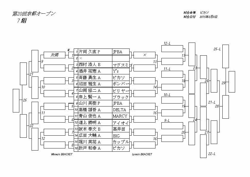 第20回京都オープン予選_ページ_07