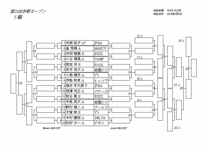 第20回京都オープン予選_ページ_05