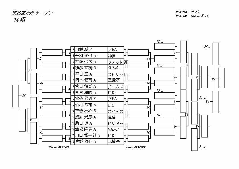 第20回京都オープン予選_ページ_14
