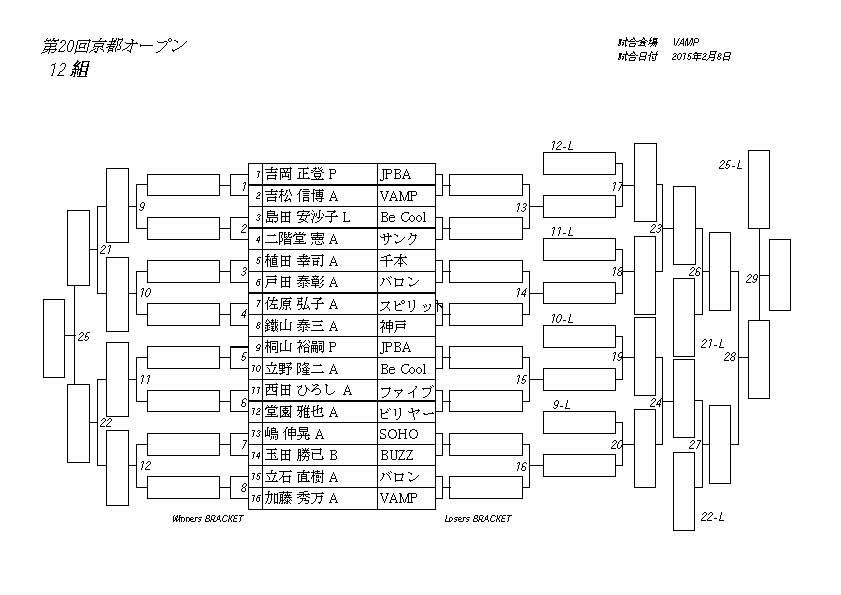 第20回京都オープン予選_ページ_12