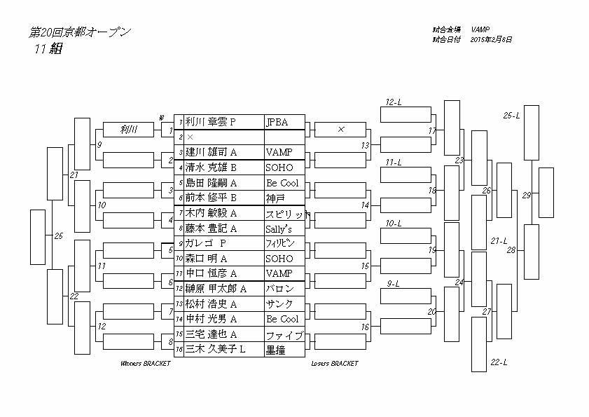 第20回京都オープン予選_ページ_11