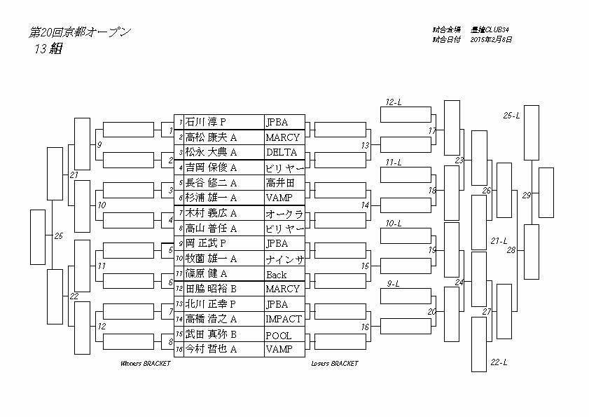 第20回京都オープン予選_ページ_13