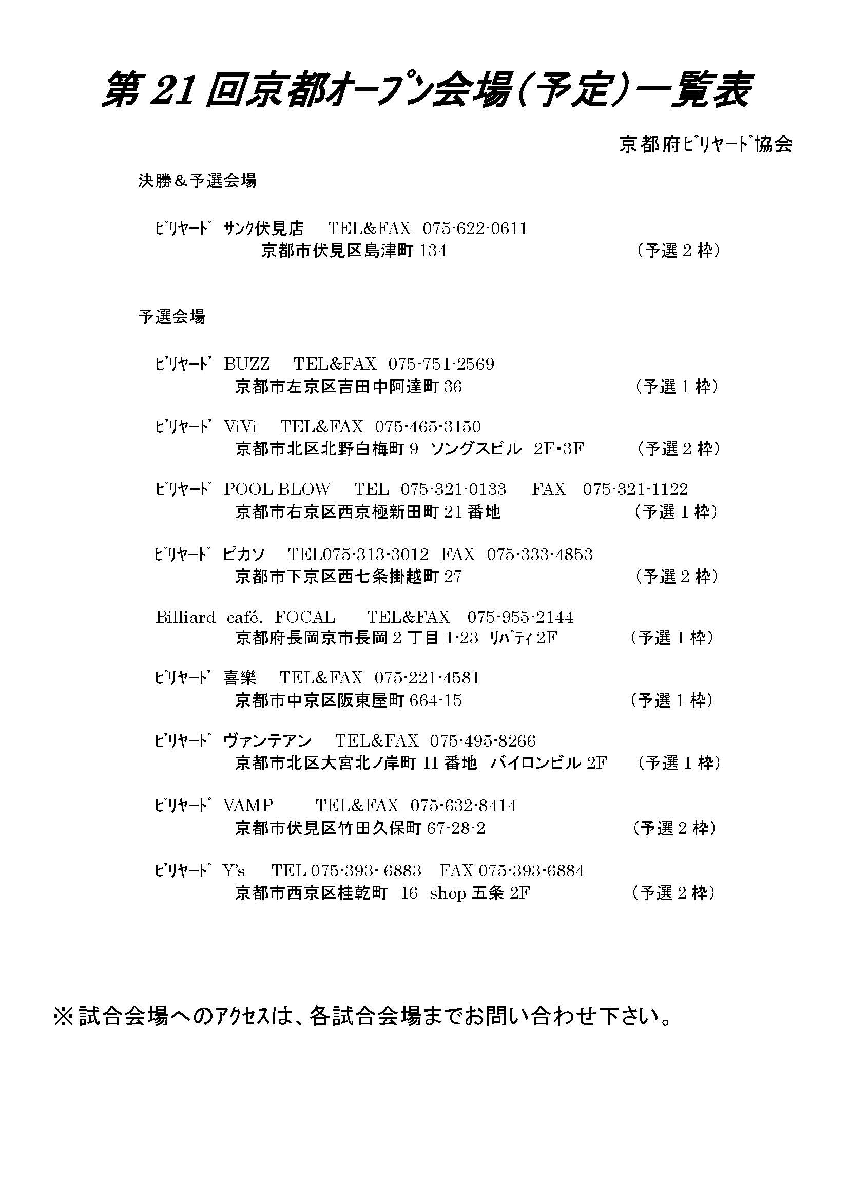 第21回京都オープン会場(予定)一覧表