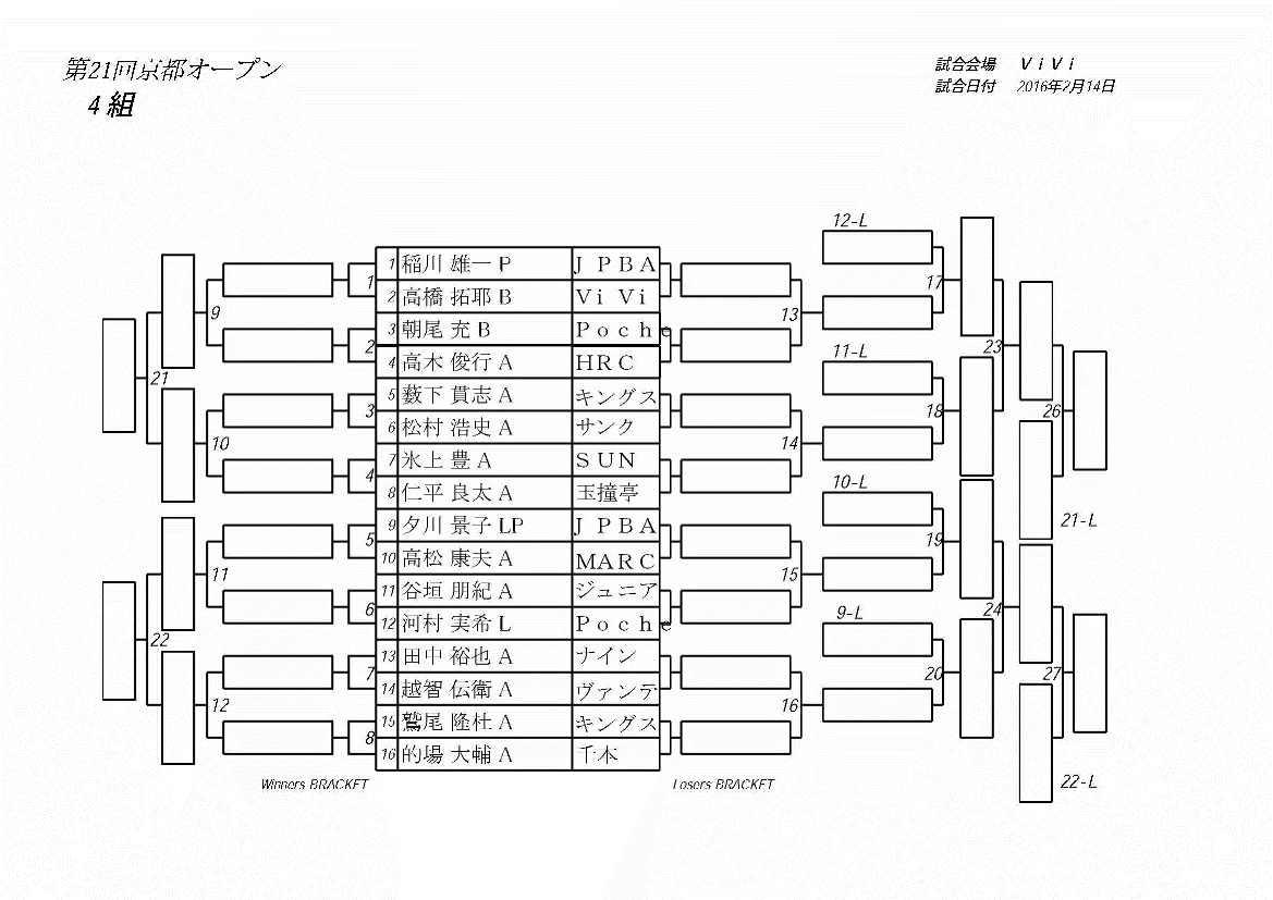 KyotoOpen21_04